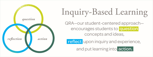 Inquiry Based Approach: Question, Reflection, Action